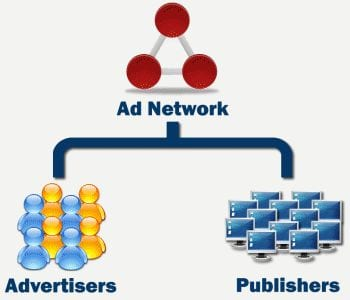 Network Advertising Image